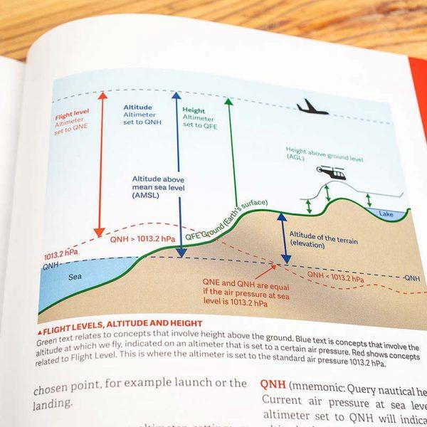 Paragliding: The Beginner's Guide te verkrijgen bij ikarus.be!