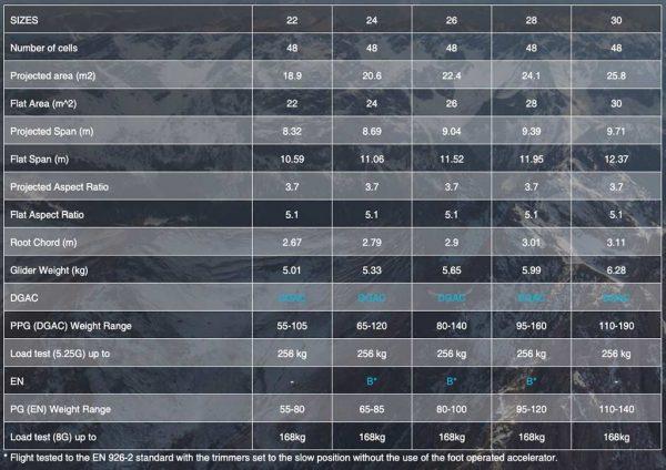 De OZONE Roadster3 te verkrijgen bij ikarus.be!